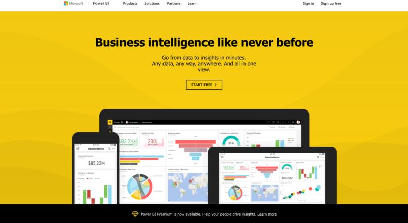 Power BI – Business Analytics